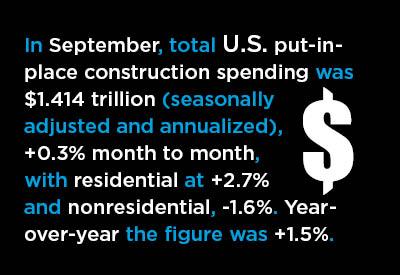 La diapositive des dépenses de construction du PIP aux États-Unis ne fait que commencer Graphique