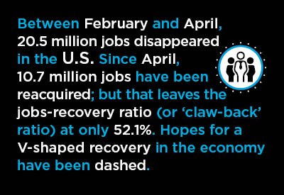 Minimal Claw-Back Ratio Upticks in November U.S. & Canada Jobs Reports Graphic