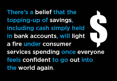 6 Mid-December Economic Nuggets With an Emphasis on the Savings Rate Graphic
