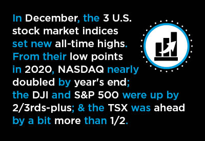 Stock Markets Look Beyond Pandemic to Set Record Highs Graphic