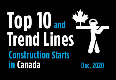Top 10 largest construction project starts in Canada and Trend Graph - December 2020 Graphic