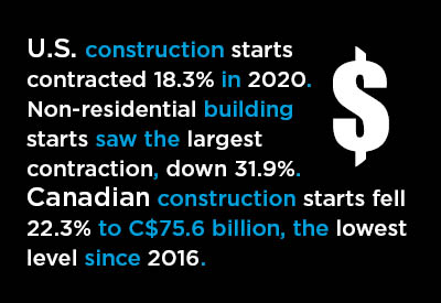 2019 U.S. and Canadian Construction Performances in Review Graphic