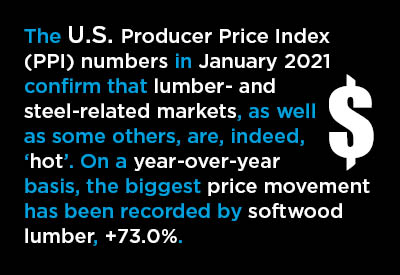 U.S. Producer Price Index (PPI) for Construction Soft in June, +2.2% Y/Y Graphic