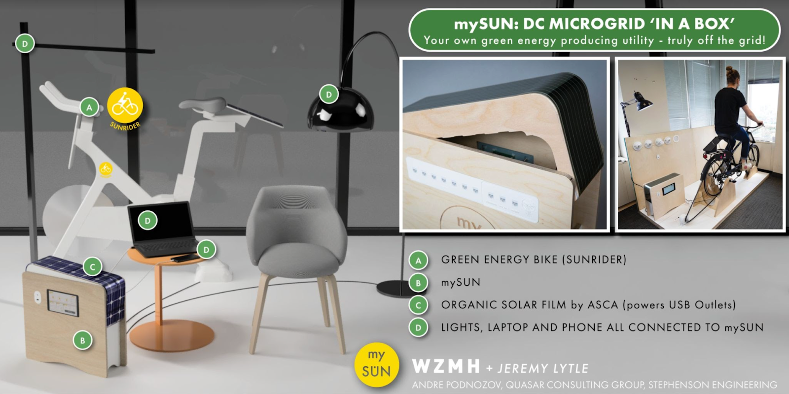 MySUN, a DC microgrid-in-a-box, which stores energy produced from solar or the Sunrider Bike. WZMH states to think of it as your own personal green energy producing utility. It was developed in its Toronto Innovation Lab.